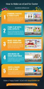 Tips on making an Easter video eCard